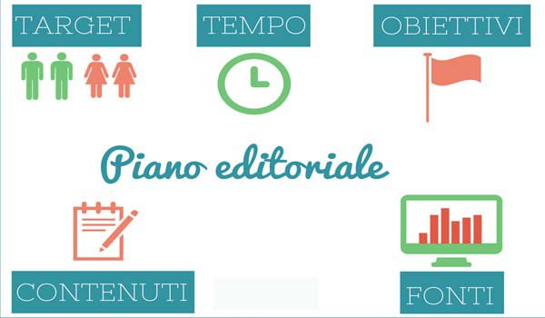 piano-editoriale-blog