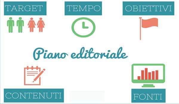 piano-editoriale-blog